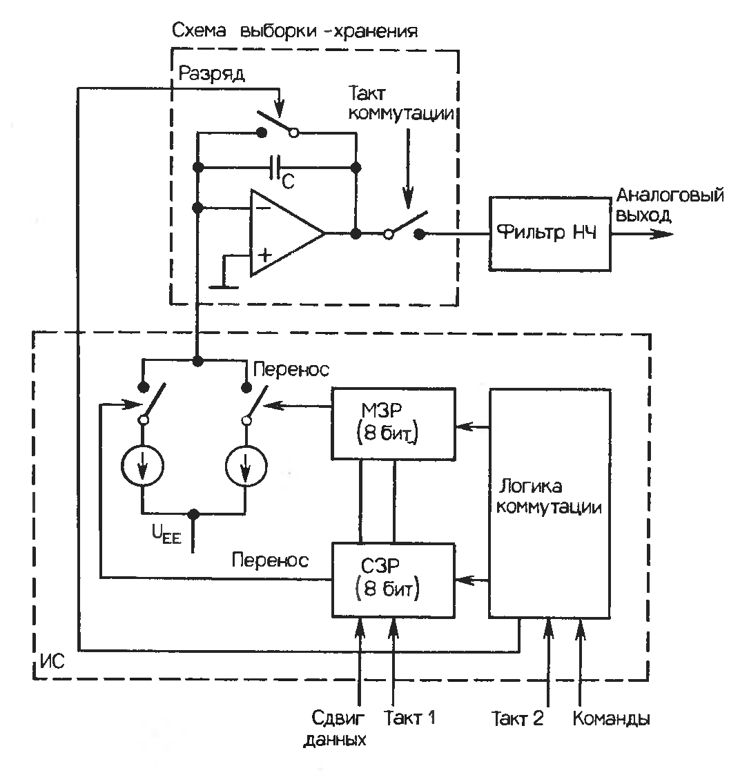 Tda1545 схема включения